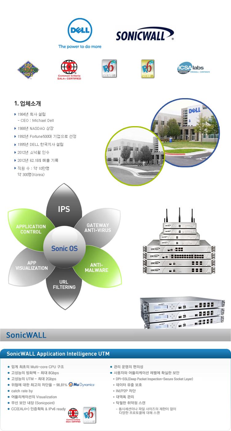Sonicwall nsa 2400 ssl vpn license